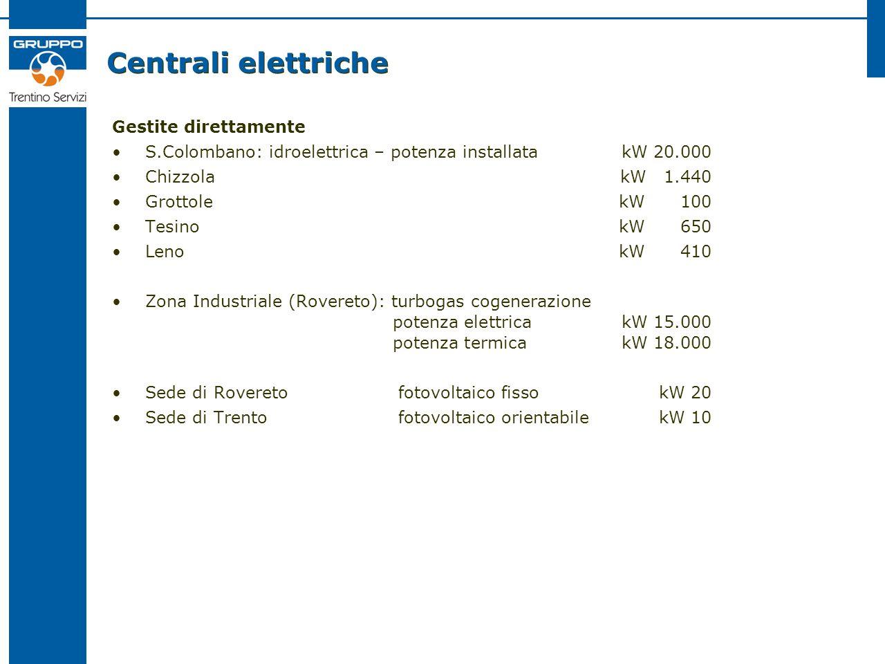 Centrali elettriche Gestite direttamente S.Colombano: idroelettrica – potenza installatakW 20.000 Chizzola kW 1.440 Grottole kW 100 Tesino kW 650 Leno kW 410 Zona Industriale (Rovereto): turbogas cogenerazione potenza elettrica kW 15.000 potenza termicakW 18.000 Sede di Rovereto fotovoltaico fissokW 20 Sede di Trento fotovoltaico orientabilekW 10