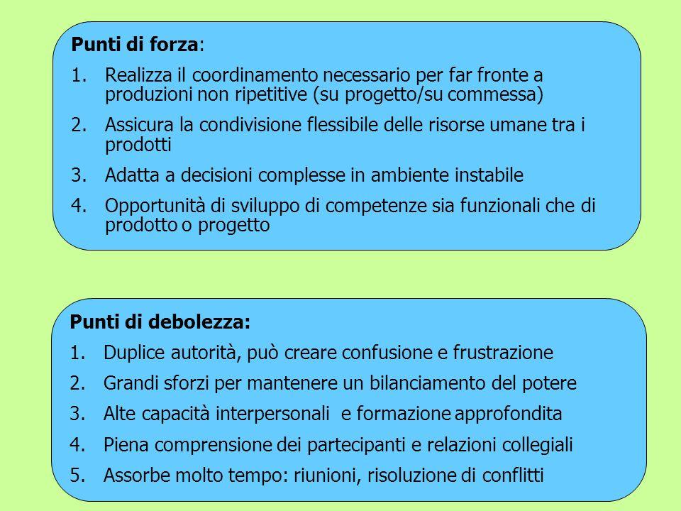 Punti di forza: 1.Realizza il coordinamento necessario per far fronte a produzioni non ripetitive (su progetto/su commessa) 2.Assicura la condivisione