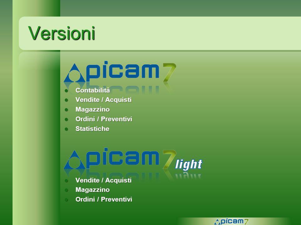 Versioni Contabilità Contabilità Vendite / Acquisti Vendite / Acquisti Magazzino Magazzino Ordini / Preventivi Ordini / Preventivi Statistiche Statist