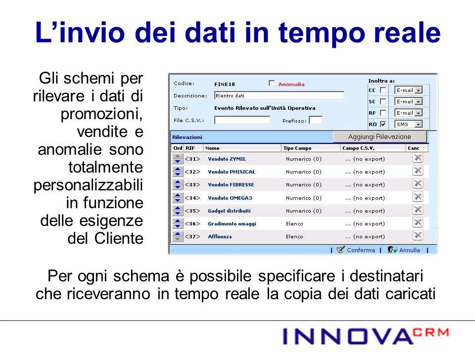 Gli schemi per rilevare i dati di promozioni, vendite e anomalie sono totalmente personalizzabili in funzione delle esigenze del Cliente Per ogni schema è possibile specificare i destinatari che riceveranno in tempo reale la copia dei dati caricati Linvio dei dati in tempo reale