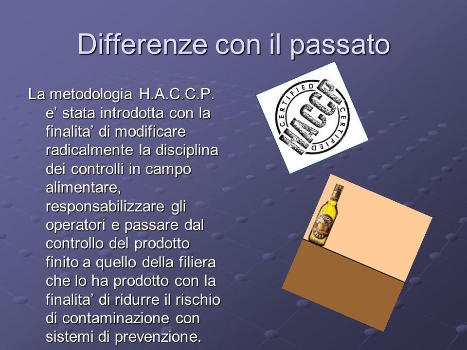 Differenze con il passato La metodologia H.A.C.C.P.