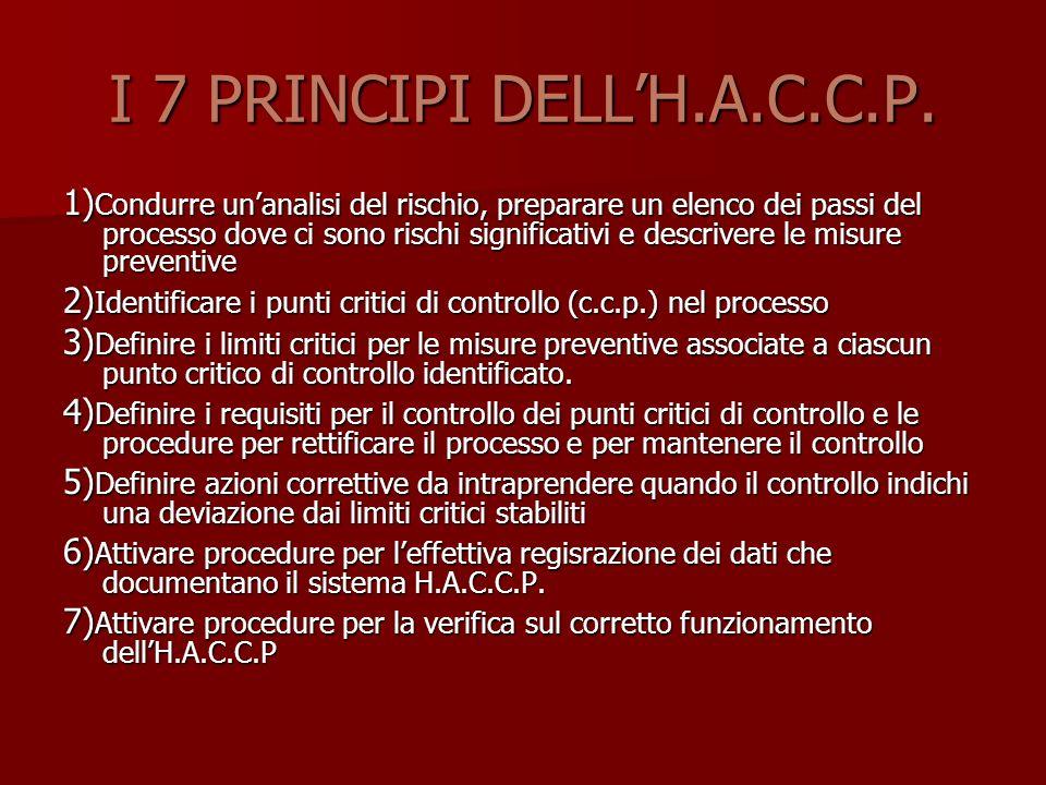 I 7 PRINCIPI DELLH.A.C.C.P.