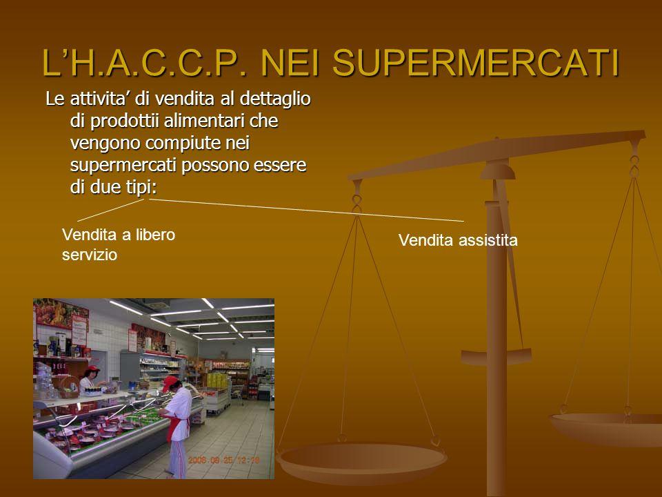 LH.A.C.C.P.