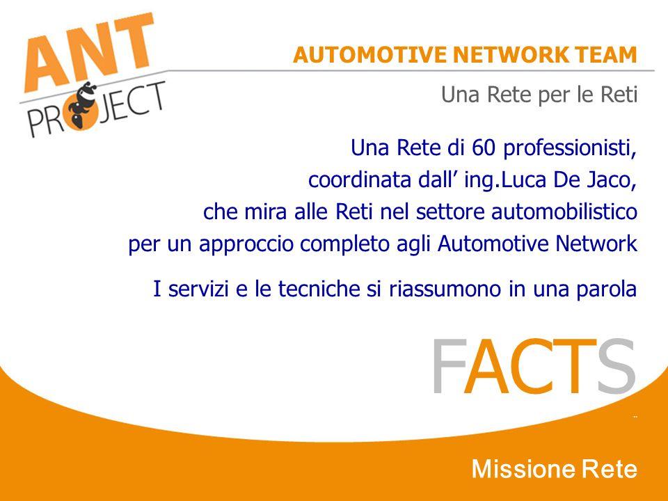 AUTOMOTIVE NETWORK TEAM Missione Rete Una Rete per le Reti Una Rete di 60 professionisti, coordinata dall ing.Luca De Jaco, che mira alle Reti nel settore automobilistico per un approccio completo agli Automotive Network I servizi e le tecniche si riassumono in una parola FACTS..