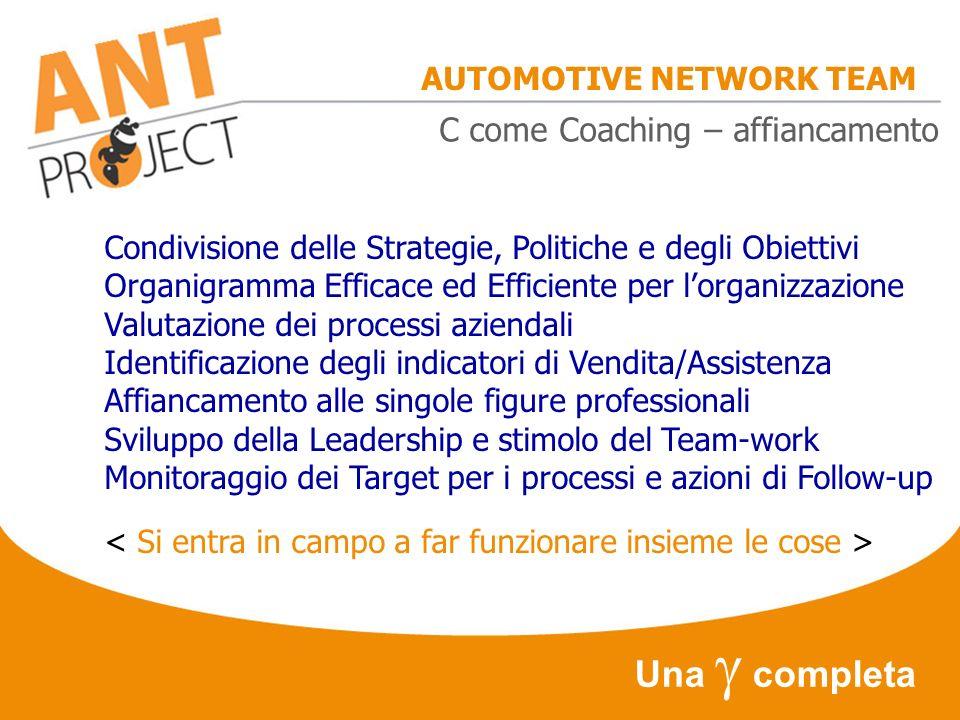 AUTOMOTIVE NETWORK TEAM Una completa C come Coaching – affiancamento Condivisione delle Strategie, Politiche e degli Obiettivi Organigramma Efficace e