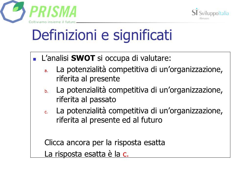 Definizioni e significati Lanalisi SWOT si occupa di valutare: a.