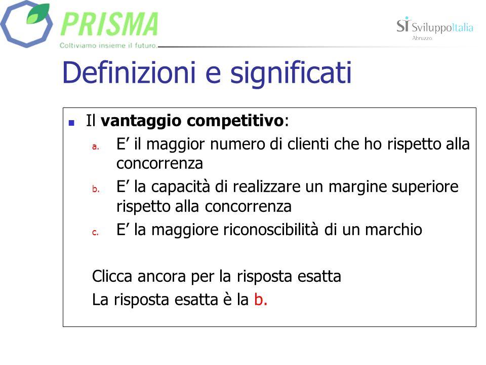 Definizioni e significati Il vantaggio competitivo: a.