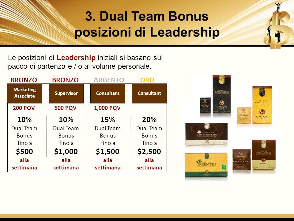10% Dual Team Bonus fino a $500 alla settimana 10% Dual Team Bonus fino a $1,000 alla settimana 15% Dual Team Bonus fino a $1,500 alla settimana 20% D