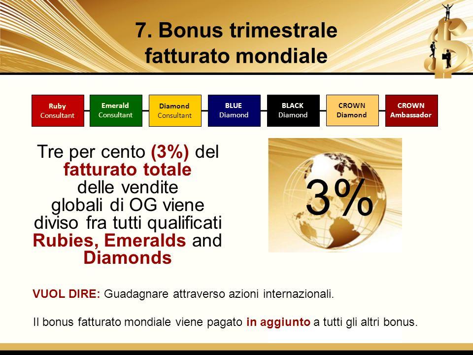 7. Bonus trimestrale fatturato mondiale Tre per cento (3%) del fatturato totale delle vendite globali di OG viene diviso fra tutti qualificati Rubies,