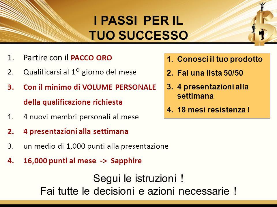 I PASSI PER IL TUO SUCCESSO 1. Partire con il PACCO ORO 2. Qualificarsi al 1° giorno del mese 3. Con il minimo di VOLUME PERSONALE della qualificazion