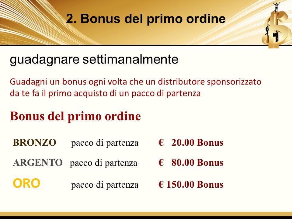 2. Bonus del primo ordine guadagnare settimanalmente Guadagni un bonus ogni volta che un distributore sponsorizzato da te fa il primo acquisto di un p