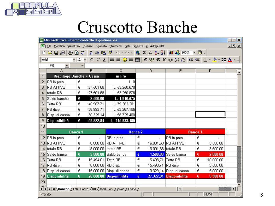 8 Cruscotto Banche