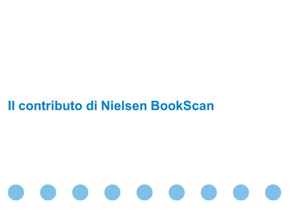 5 Dicembre 2009 Confidential & Proprietary Copyright © 2009 The Nielsen Company Nielsen BookScan in Italia Page 24 Forte crescita di Fiction e Ragazzi I piccoli per macro-genere* (a prezzi di copertina) 48,3% 18,2% 15,6% 11,1% 6,7% 43,9% 19,6% 16,9% 13,4% 6,2% Var: +23,3% -6,4% +4,8% +4,5% +24,2% +1,4 Mio Euro +10,4 Mio Euro *Esclusa GDO Euro