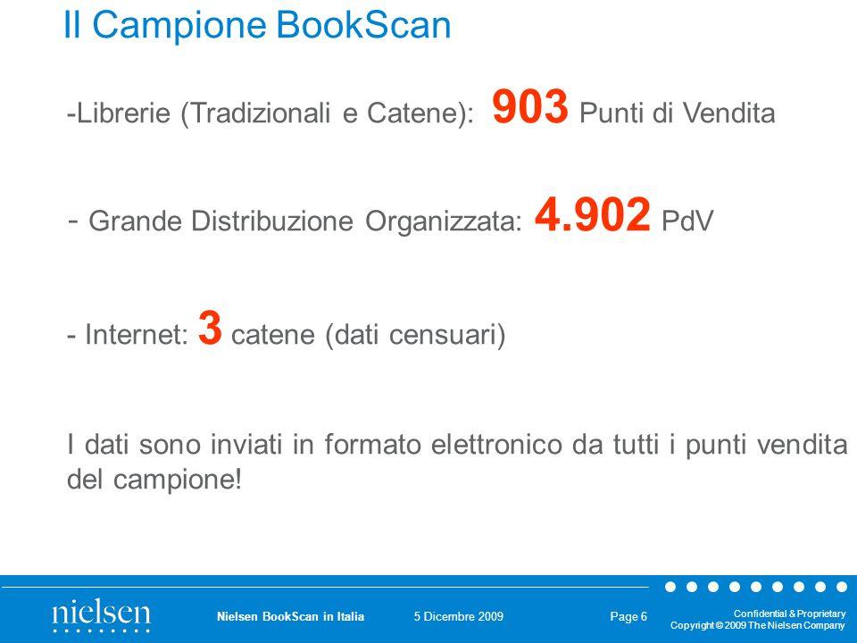 5 Dicembre 2009 Confidential & Proprietary Copyright © 2009 The Nielsen Company Nielsen BookScan in Italia Page 17 Le dinamiche dellofferta Numero di titoli movimentati* *Esclusa GDO Var: +5,5% +5,0% +2,7% +5,1% +8,8% +6,1% =