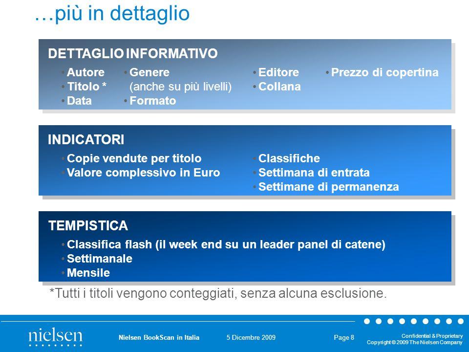 5 Dicembre 2009 Confidential & Proprietary Copyright © 2009 The Nielsen Company Nielsen BookScan in Italia Page 19 I piccoli sostengono la crescita Totale mercato a valore* (a prezzi di copertina) 88,2% 11,8%13,1% 86,8% *Esclusa GDO Euro +0,5% +12,9% Var: