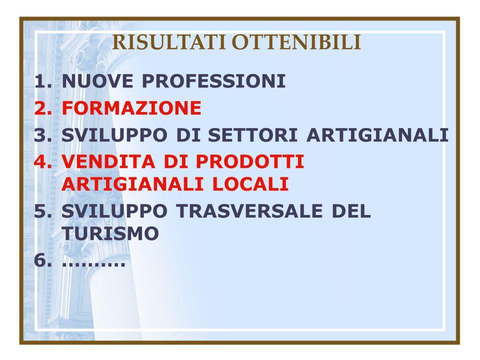 RISULTATI OTTENIBILI 1.NUOVE PROFESSIONI 2.FORMAZIONE 3.SVILUPPO DI SETTORI ARTIGIANALI 4.VENDITA DI PRODOTTI ARTIGIANALI LOCALI 5.SVILUPPO TRASVERSALE DEL TURISMO 6.……….