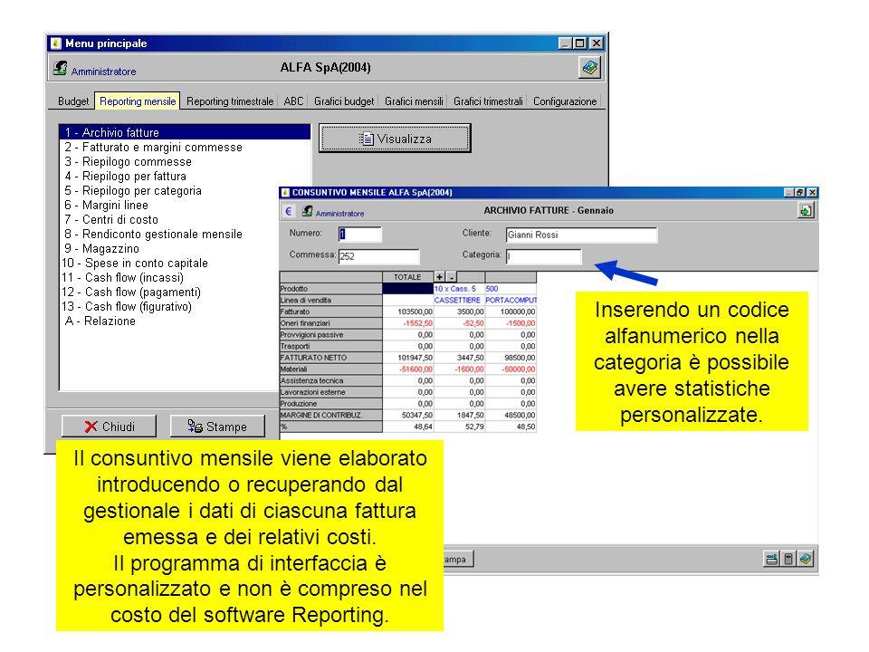 Il consuntivo mensile viene elaborato introducendo o recuperando dal gestionale i dati di ciascuna fattura emessa e dei relativi costi. Il programma d