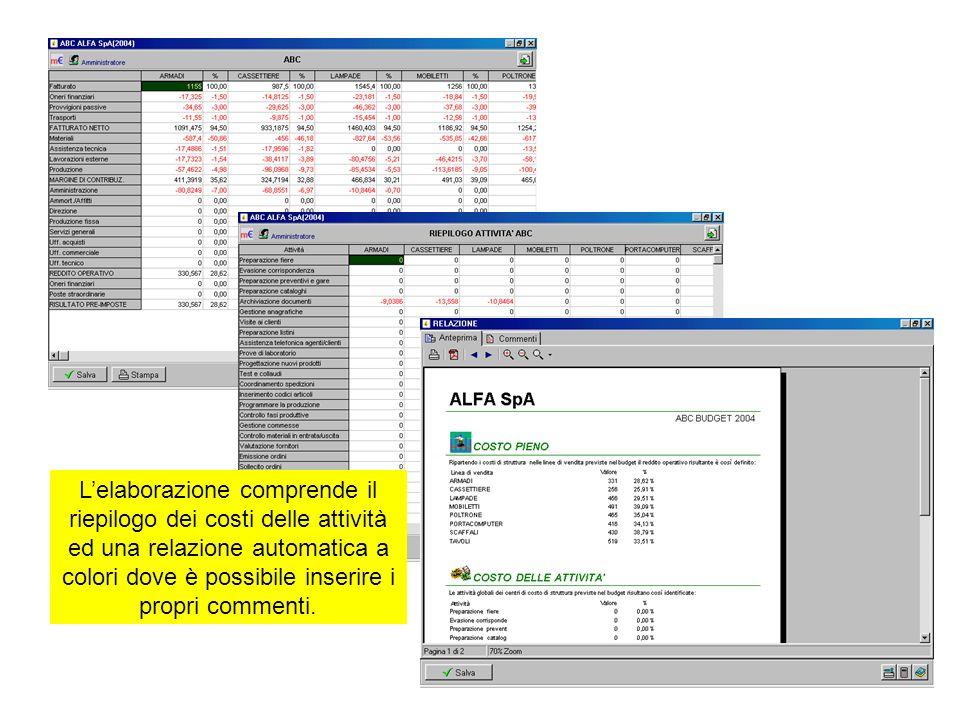 Lelaborazione comprende il riepilogo dei costi delle attività ed una relazione automatica a colori dove è possibile inserire i propri commenti.