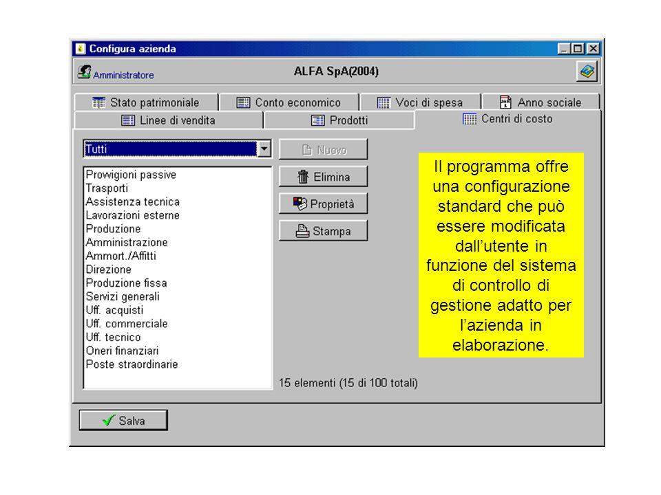 Il programma offre una configurazione standard che può essere modificata dallutente in funzione del sistema di controllo di gestione adatto per lazien