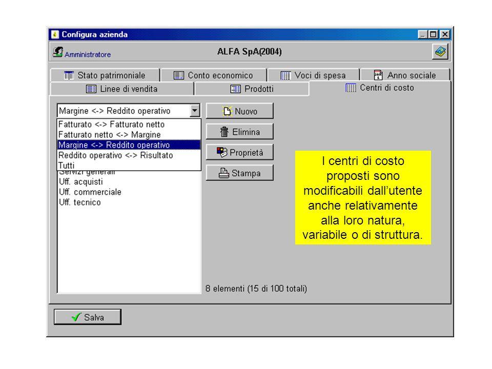 Automaticamente si ottengono il fatturato ed i margini riepilogati in diversi formati per soddisfare ongi aspettativa aspettativa di controllo.