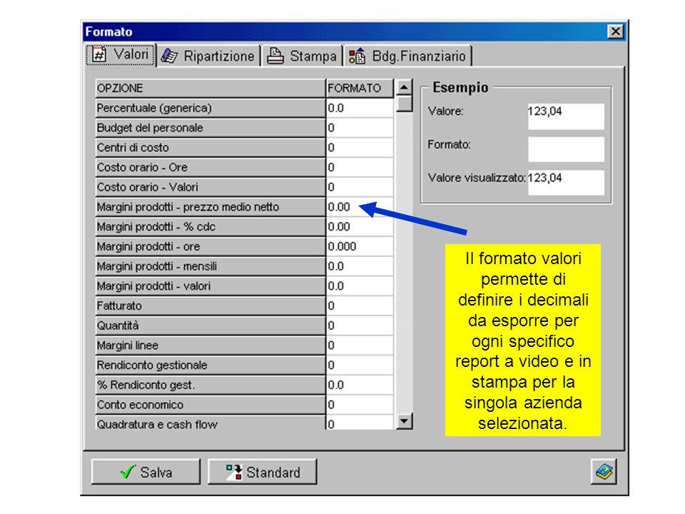 Il formato valori permette di definire i decimali da esporre per ogni specifico report a video e in stampa per la singola azienda selezionata.