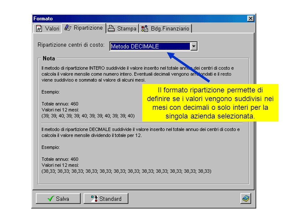 Il formato stampa permette di esporre i numeri di pagina e leventuale nome dellazienda o del professionista che ha effettuato lelaborazione