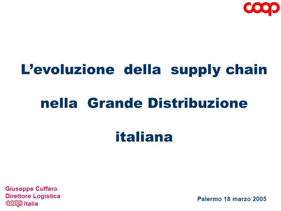 Palermo 18 marzo 2005 Levoluzione della supply chain nella Grande Distribuzione italiana Giuseppe Cuffaro Direttore Logistica Italia