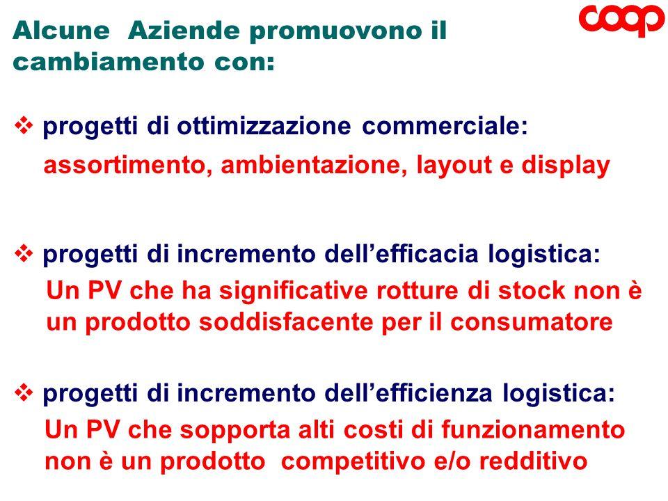 progetti di incremento dellefficacia logistica: progetti di incremento dellefficienza logistica: Un PV che ha significative rotture di stock non è un
