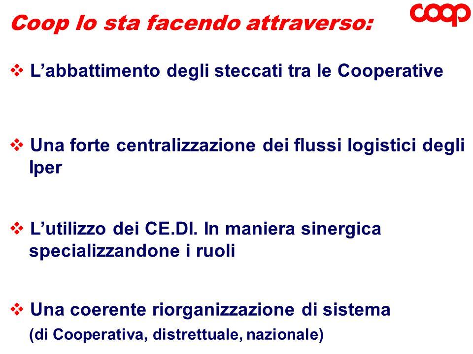 Coop lo sta facendo attraverso: Labbattimento degli steccati tra le Cooperative Una forte centralizzazione dei flussi logistici degli Iper Lutilizzo d