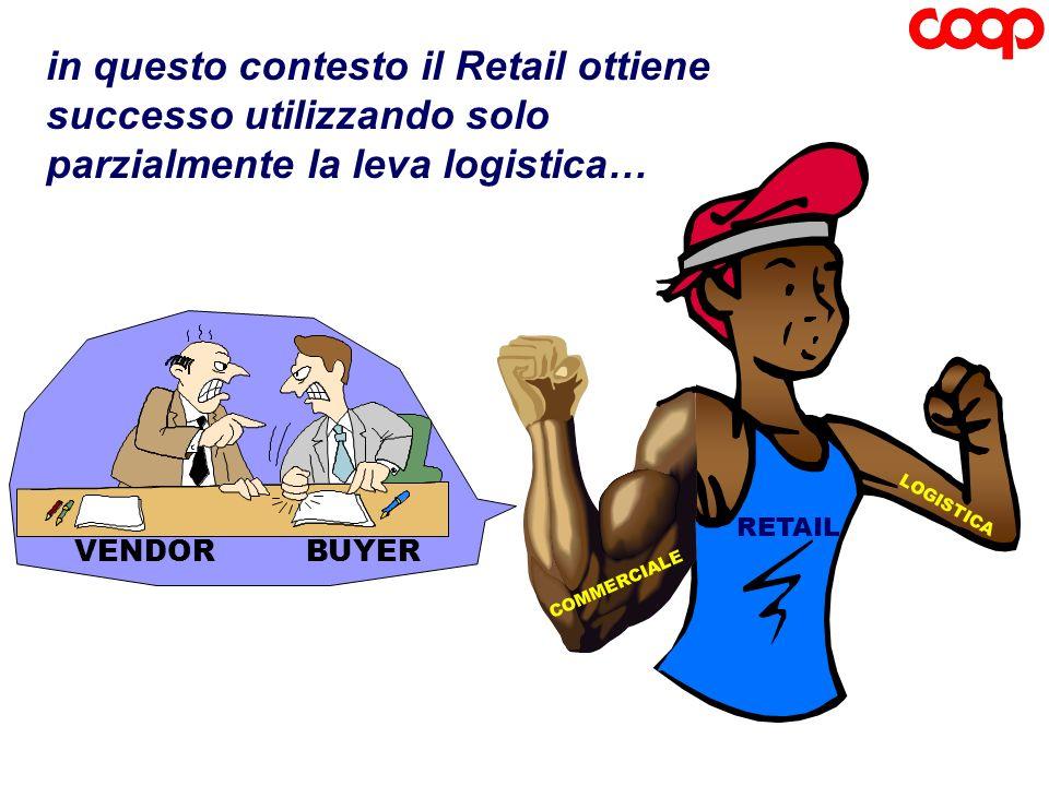 BUYERVENDOR COMMERCIALE LOGISTICA RETAIL in questo contesto il Retail ottiene successo utilizzando solo parzialmente la leva logistica…