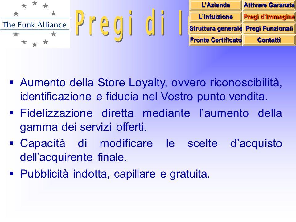 Aumento della Store Loyalty, ovvero riconoscibilità, identificazione e fiducia nel Vostro punto vendita.