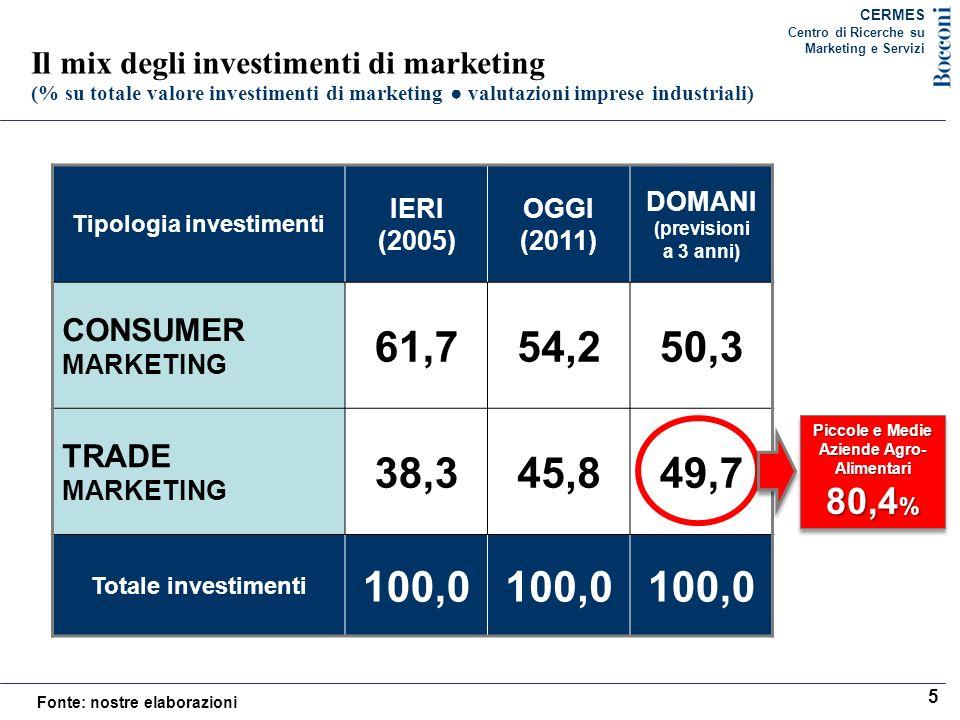 La struttura del mercato Ho.Re.Ca (valori 2011) Fonte: CERMES - Università Bocconi, CIRVE – Conegliano 2011 TOTALE RISTORAZIONE (60 miliardi ) Ristorazione Collettiva (6,3 miliardi ) Ristorazione Commerciale (46 miliardi ) Canali Alternativi (7,7 miliardi ) Ristoranti (30 miliardi ) Bar (16 miliardi ) (10,5%) (76,7%)(12,8%) (65,2%)(34,8%) CERMES Centro di Ricerche su Marketing e Servizi 6 NUMERO BOTTIGLIE 2010 11,03 milioni VENDITE SPUMANTE DOCG Conegliano Valdobbiadene Var % numero bottiglie 2010/2003 - 8,3 %