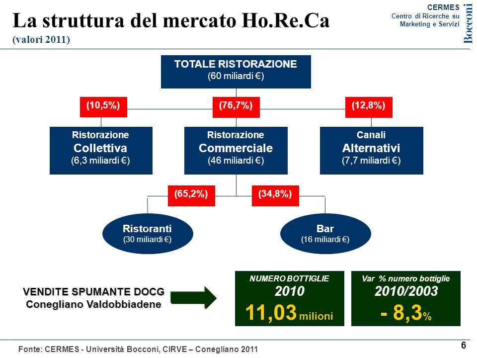La struttura del mercato della GDO (valori 2011 LCC + freschissimo) Fonte: CERMES - Università Bocconi, Symphony IRI, CIRVE – Conegliano 2011 TOTALE GDO (88 miliardi ) Ipermercati (14,8 miliardi ) (16,8%) (10,8%)(10,7%) CERMES Centro di Ricerche su Marketing e Servizi 7 (10,7%) (51,0%) Supermercati Superstore (44,9 miliardi ) Superette (9,5 miliardi ) Discount (9,4 miliardi ) Tradizionale (9,4 miliardi ) 437 punti vendita 6.647 punti vendita 50.955 punti vendita 4.254 punti vendita 8.969 punti vendita NUMERO BOTTIGLIE 2010 12,89 milioni VENDITE SPUMANTE DOCG Conegliano Valdobbiadene Var % numero bottiglie 2010/2003 + 113,9 %