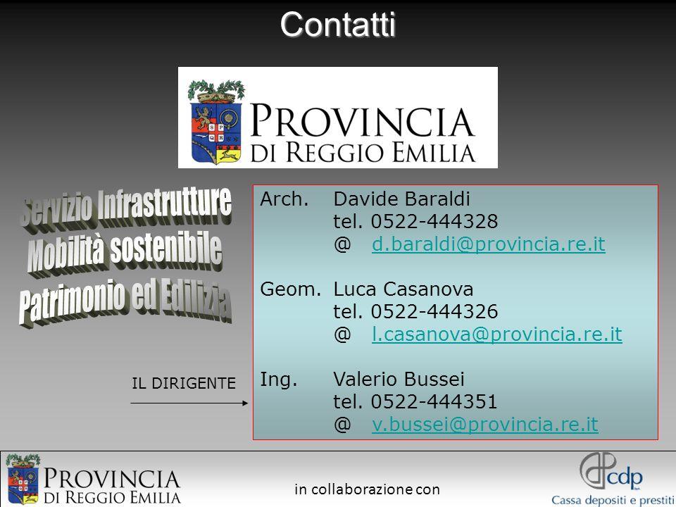 in collaborazione conContatti Arch. Davide Baraldi tel. 0522-444328 @ d.baraldi@provincia.re.itd.baraldi@provincia.re.it Geom.Luca Casanova tel. 0522-