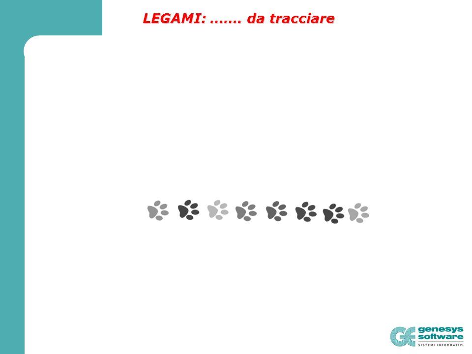 LEGAMI: ……. da tracciare