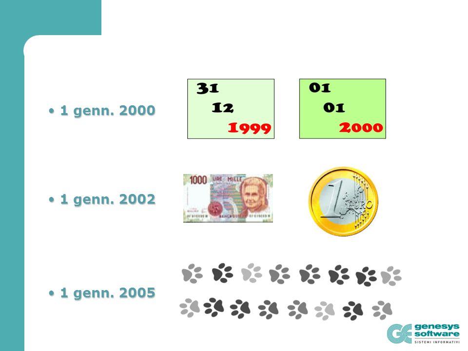 1 genn. 2000 1 genn. 2000 1 genn. 2002 1 genn. 2002 1 genn. 2005 1 genn. 2005