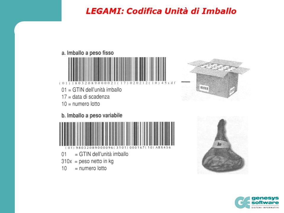 LEGAMI: Etichetta Logistica