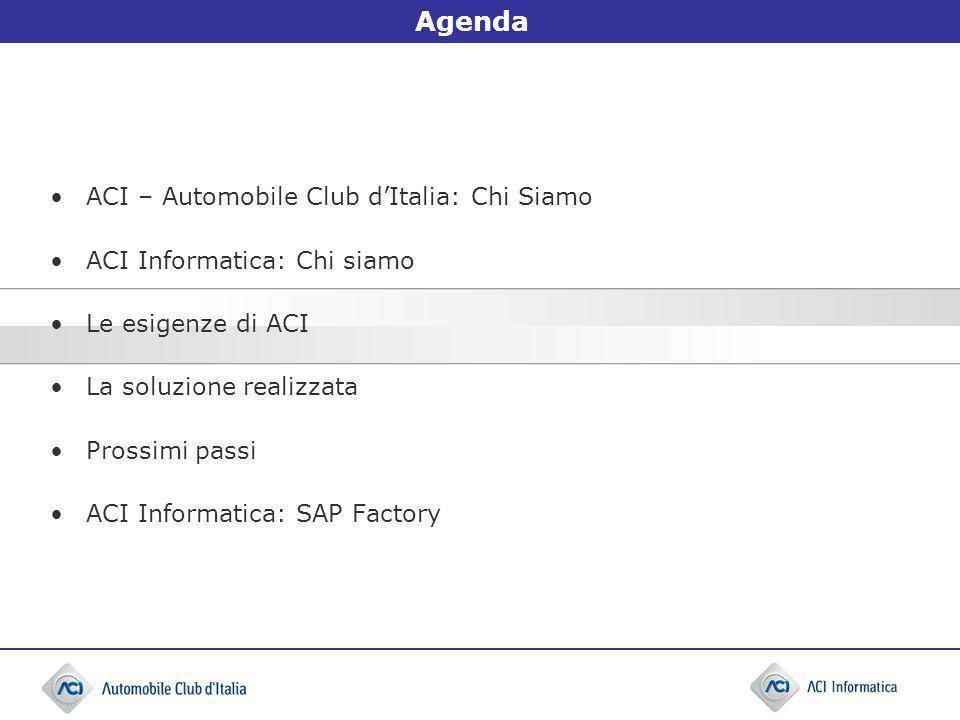 Agenda ACI – Automobile Club dItalia: Chi Siamo ACI Informatica: Chi siamo Le esigenze di ACI La soluzione realizzata Prossimi passi ACI Informatica:
