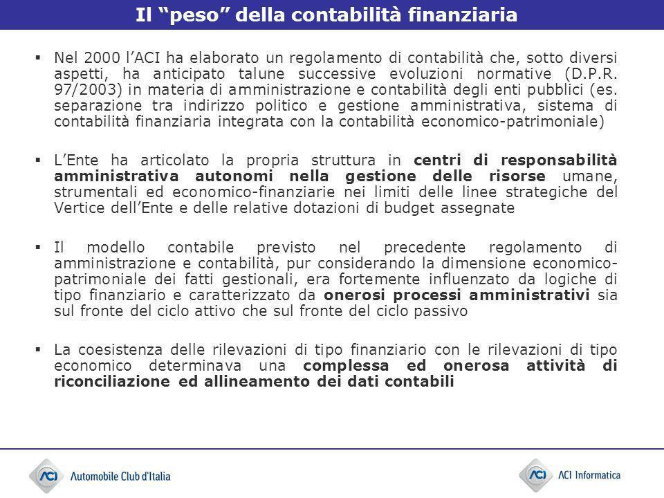 Il peso della contabilità finanziaria Nel 2000 lACI ha elaborato un regolamento di contabilità che, sotto diversi aspetti, ha anticipato talune succes