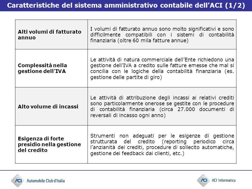 Caratteristiche del sistema amministrativo contabile dellACI (1/2) Alti volumi di fatturato annuo I volumi di fatturato annuo sono molto significativi