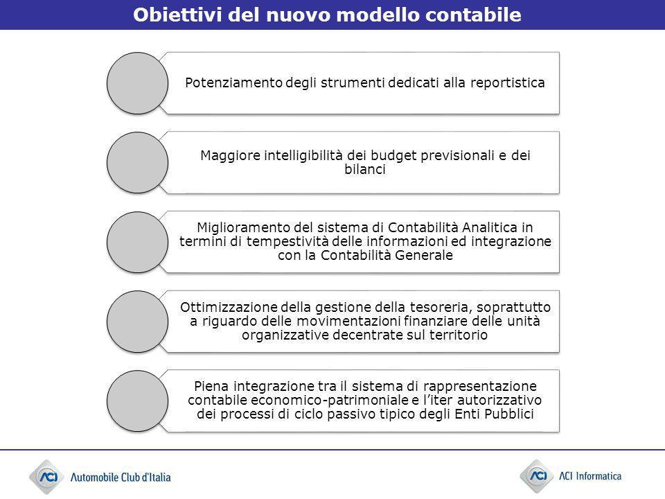 Obiettivi del nuovo modello contabile Potenziamento degli strumenti dedicati alla reportistica Maggiore intelligibilità dei budget previsionali e dei