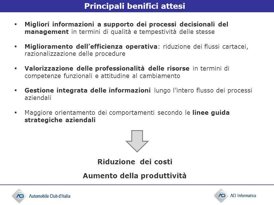 Principali benifici attesi Migliori informazioni a supporto dei processi decisionali del management in termini di qualità e tempestività delle stesse