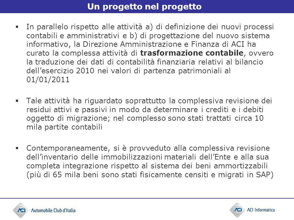 Un progetto nel progetto In parallelo rispetto alle attività a) di definizione dei nuovi processi contabili e amministrativi e b) di progettazione del