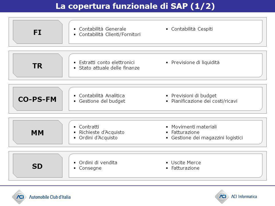 La copertura funzionale di SAP (1/2) FI Contabilità Generale Contabilità Clienti/Fornitori Contabilità Cespiti TR Estratti conto elettronici Stato att