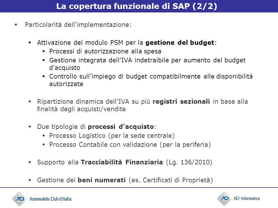 La copertura funzionale di SAP (2/2) Particolarità dellimplementazione: Attivazione del modulo PSM per la gestione del budget: Processi di autorizzazi