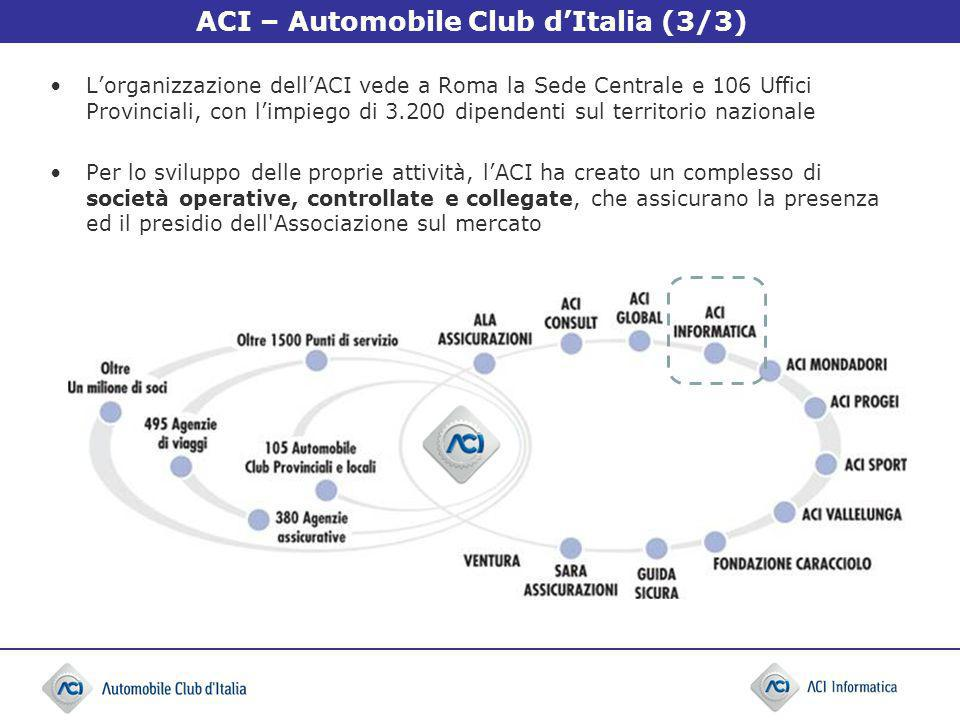 ACI – Automobile Club dItalia (3/3) Lorganizzazione dellACI vede a Roma la Sede Centrale e 106 Uffici Provinciali, con limpiego di 3.200 dipendenti su