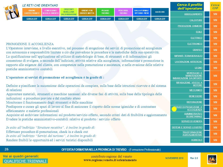 LE RETI CHE ORIENTANO contributo regione del veneto www.regione.veneto.it/orientamento 26 Vai ai quadri generali: QUALIFICHE TRIENNALI Rev 2.0 NOVEMBRE 2010 OFFERTA FORMATIVA NELLA PROVINCIA DI TREVISO - (Formazione Professionale) ORIONE CASTELFRANCO CONEGLIANO SCUOLA ORIENTA ORIZZONTI M.BELLUNA VALDOBBIADENE ORIENT-FOR ODERZO MOTTA PEGASO TREVISO PERCORSI..