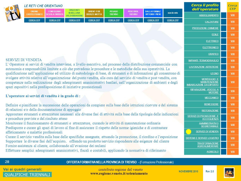 LE RETI CHE ORIENTANO contributo regione del veneto www.regione.veneto.it/orientamento 28 Vai ai quadri generali: QUALIFICHE TRIENNALI Rev 2.0 NOVEMBRE 2010 OFFERTA FORMATIVA NELLA PROVINCIA DI TREVISO - (Formazione Professionale) ORIONE CASTELFRANCO CONEGLIANO SCUOLA ORIENTA ORIZZONTI M.BELLUNA VALDOBBIADENE ORIENT-FOR ODERZO MOTTA PEGASO TREVISO PERCORSI..