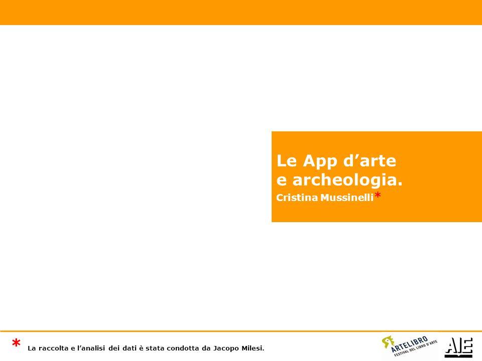 Le App darte e archeologia.