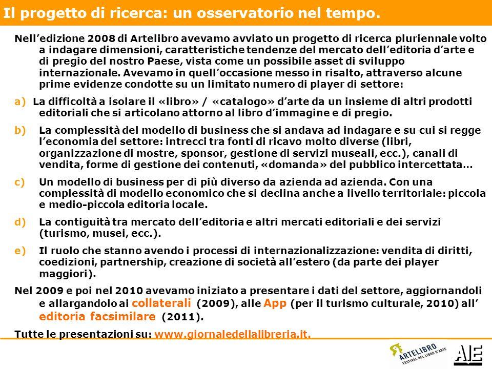 Facsimili: filiera produttiva. Fonte: 2011 Rilevazione sulle edizioni facsimilari in Italia.